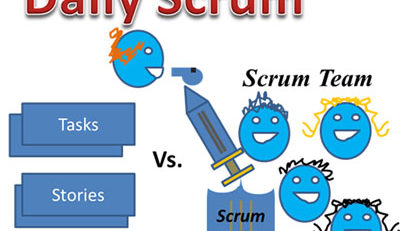 scrum team vs tasks