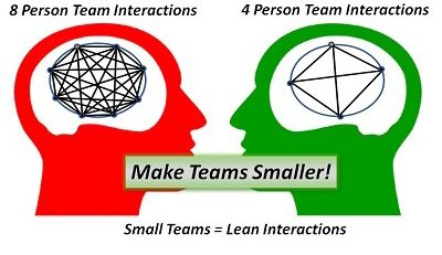 Smaller Team Wins
