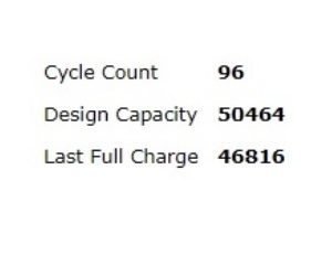 laptop battery life cycle and capacity